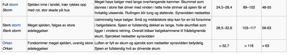 Skjermbilde 2014-07-30 kl. 15.34.18